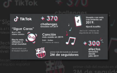 TIK TOK SPAIN (ENGLISH)