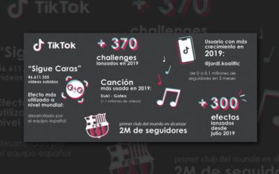 TIK TOK SPAIN (ESPAÑOL)